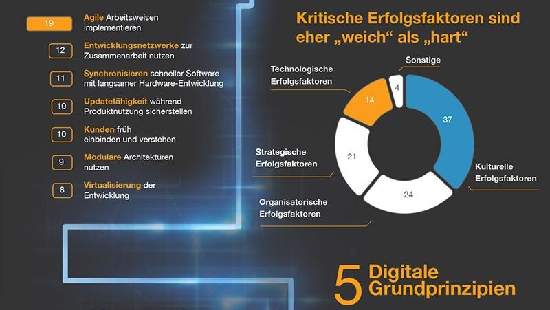 Infografik DE